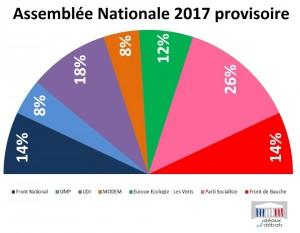 Assemblée Nationale provisoire 200413